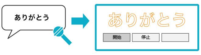 自動字幕挿入